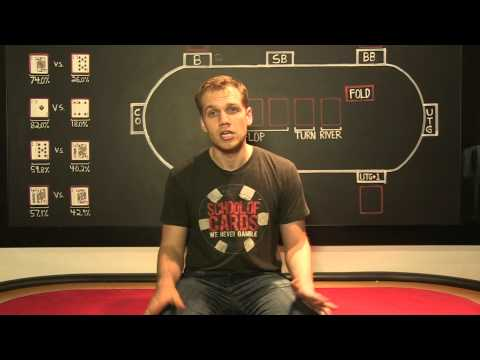 Fold, raise, or call in position | school of cards | poker advice