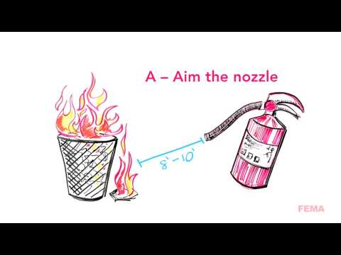 How to use a portable fire extinguisher training video