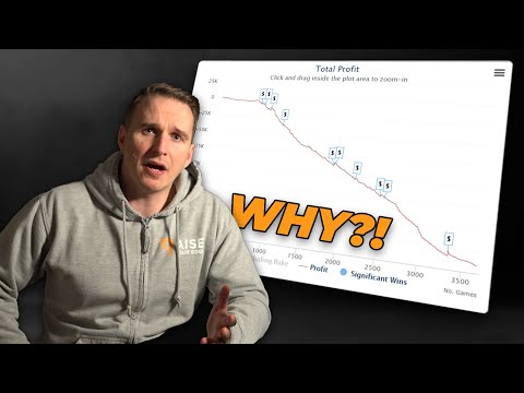 Why the average person can't win in poker