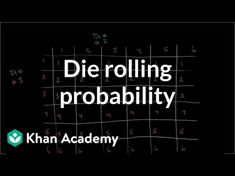 Die rolling probability | probability and combinatorics | precalculus | khan academy