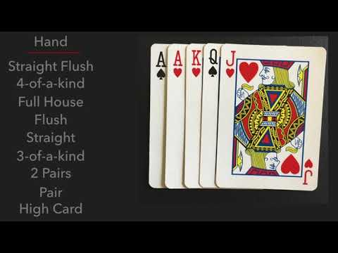 How to play 5 card draw (poker)