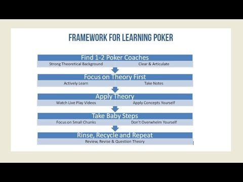 A framework for learning poker & how to become good at poker | microgrinder poker school