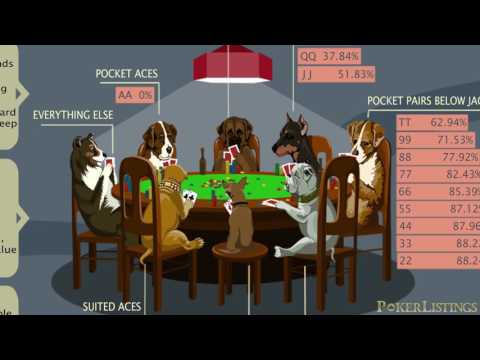 Win more at poker - easy strategy for hold'em starting hands