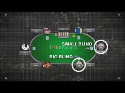 How to play poker - a multilingual guide   pokerstars