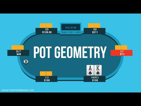 Pot geometry given bet sizes | poker quick plays