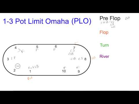 Calculating plo pot bets how to by dealer dave
